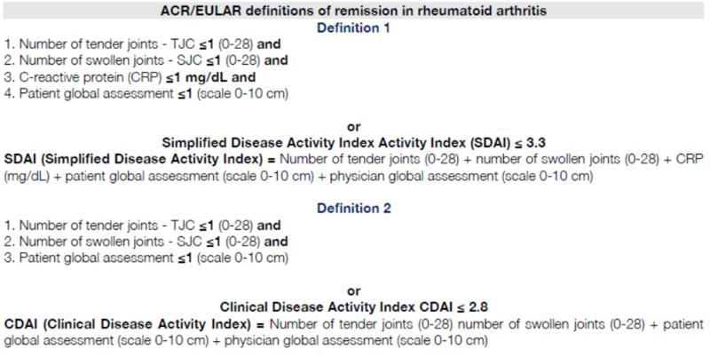 Updated Greek Rheumatology Society Guidelines For The Management Of Rheumatoid Arthritis Mjr Mediterranean Journal Of Rheumatology